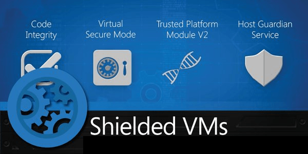 Thinking Slow about Shielded VMs | Windows Server 2016